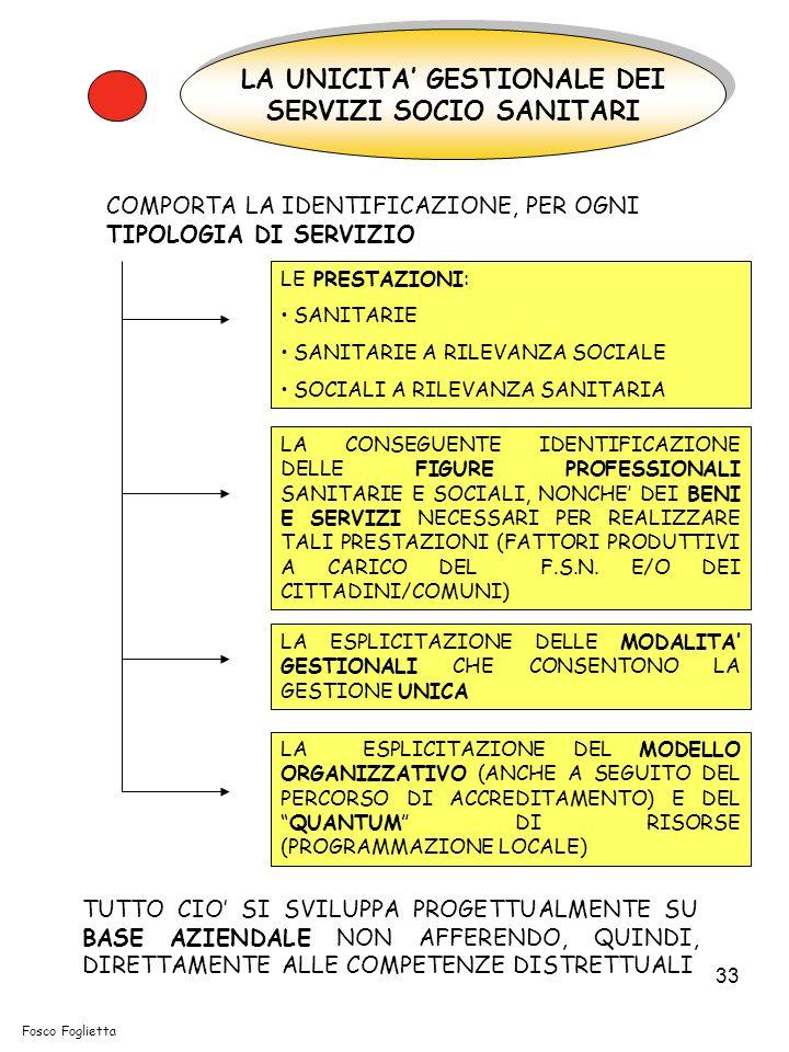 LA UNICITA' GESTIONALE DEI SERVIZI SOCIO SANITARI
