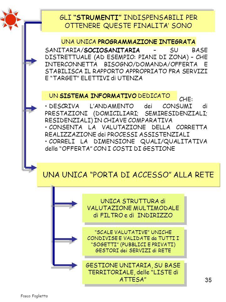 UNA UNICA PORTA DI ACCESSO ALLA RETE
