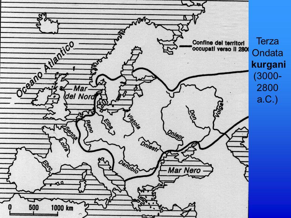 Terza Ondata kurgani (3000-2800 a.C.)