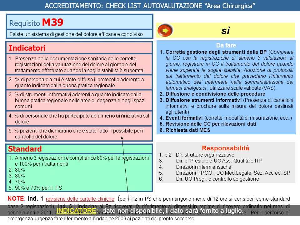 sì Requisito M39 Indicatori Standard