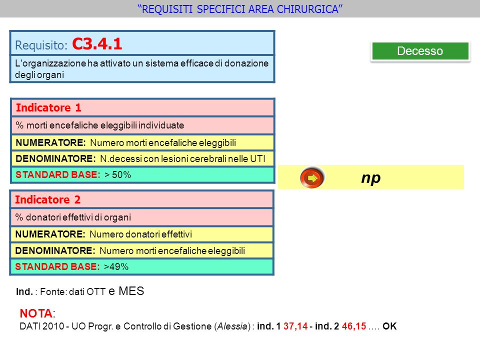 REQUISITI SPECIFICI AREA CHIRURGICA