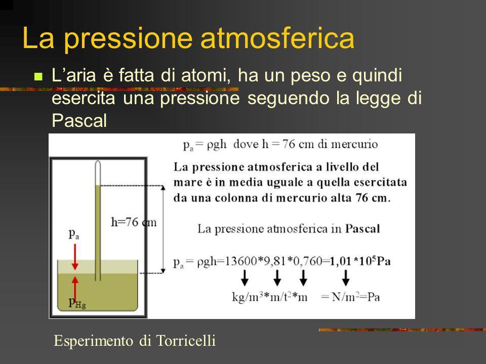 La pressione atmosferica