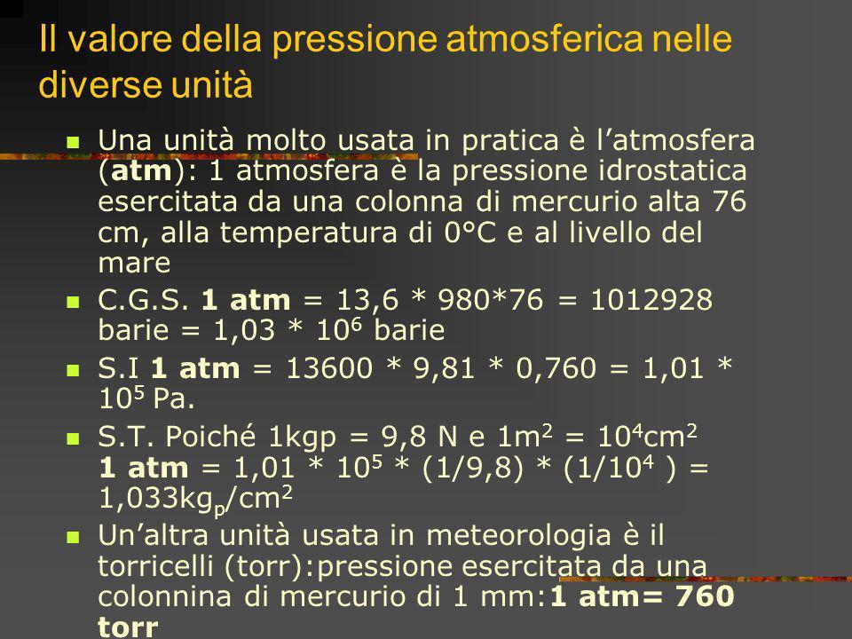 Il valore della pressione atmosferica nelle diverse unità