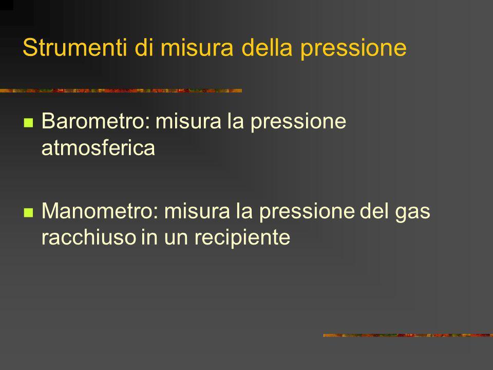 Strumenti di misura della pressione