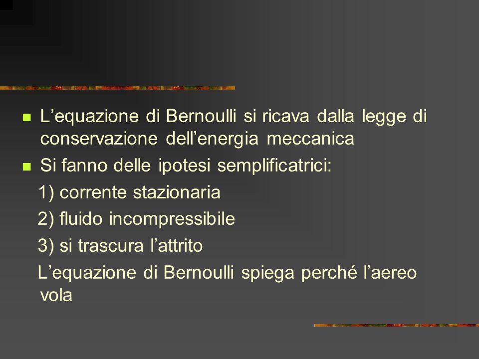 L'equazione di Bernoulli si ricava dalla legge di conservazione dell'energia meccanica