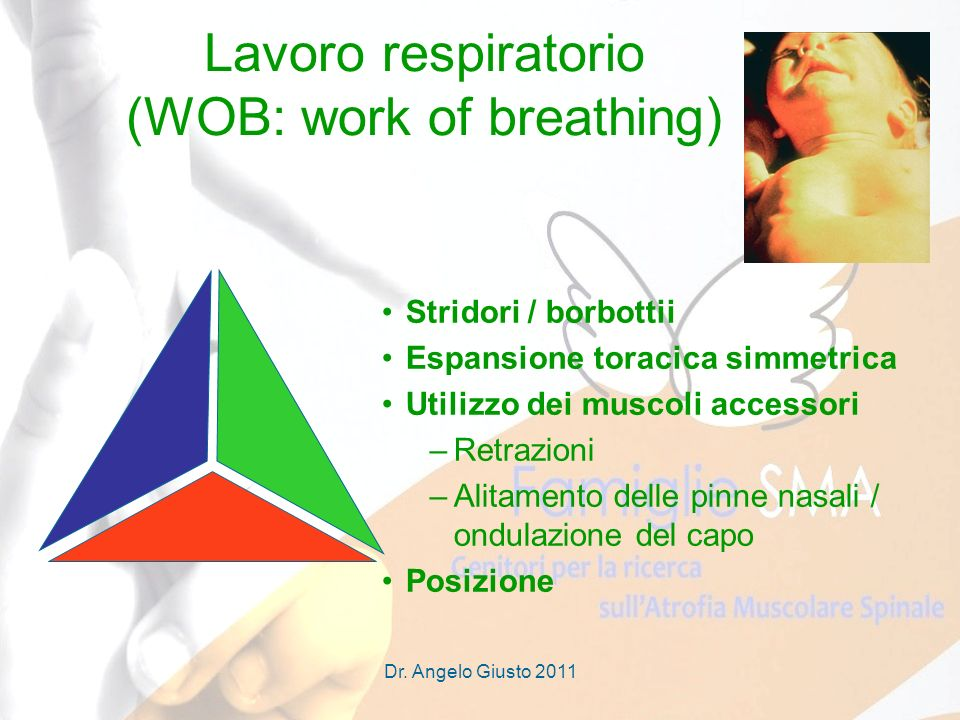 Lavoro respiratorio (WOB: work of breathing)