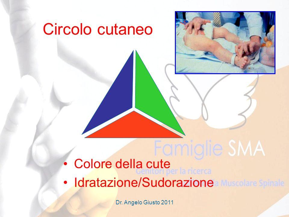 Circolo cutaneo Colore della cute Idratazione/Sudorazione
