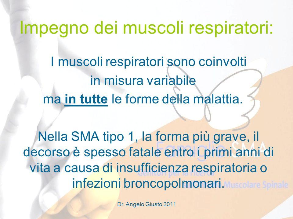 Impegno dei muscoli respiratori: