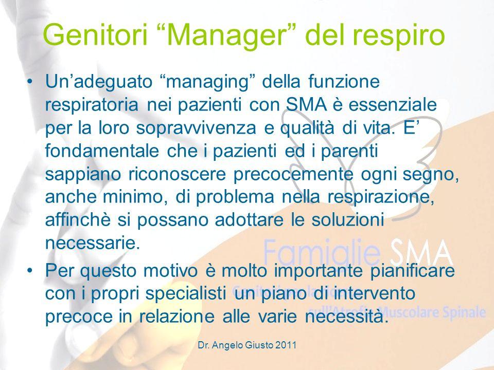Genitori Manager del respiro