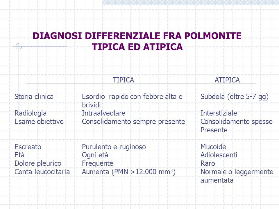 DIAGNOSI DIFFERENZIALE FRA POLMONITE TIPICA ED ATIPICA