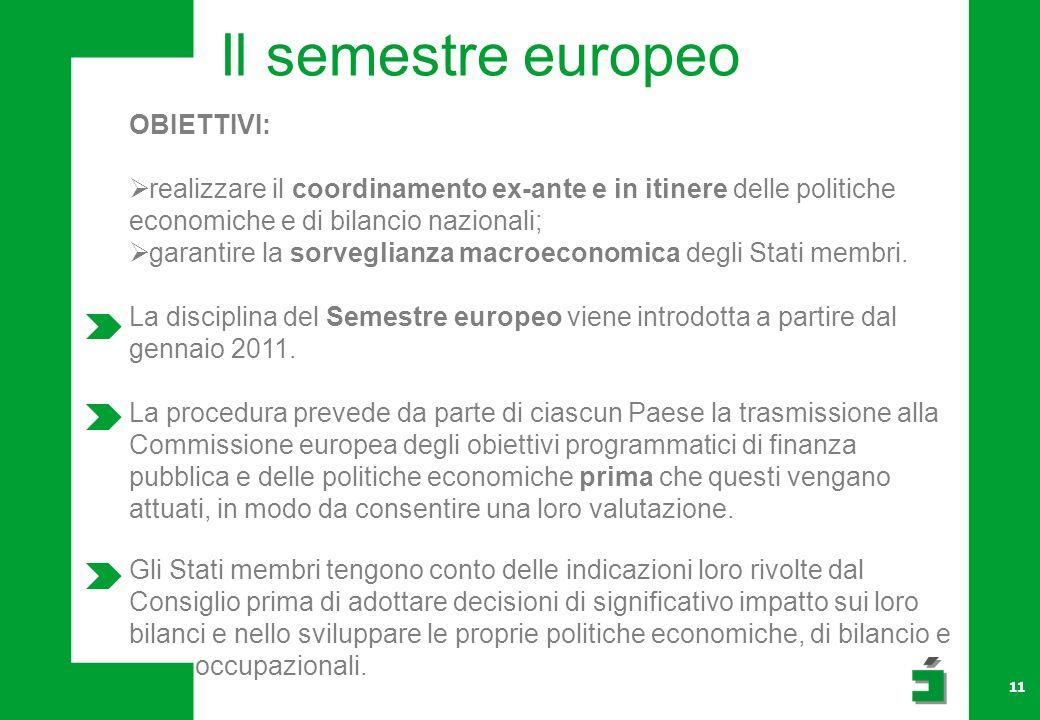 Il semestre europeo OBIETTIVI: