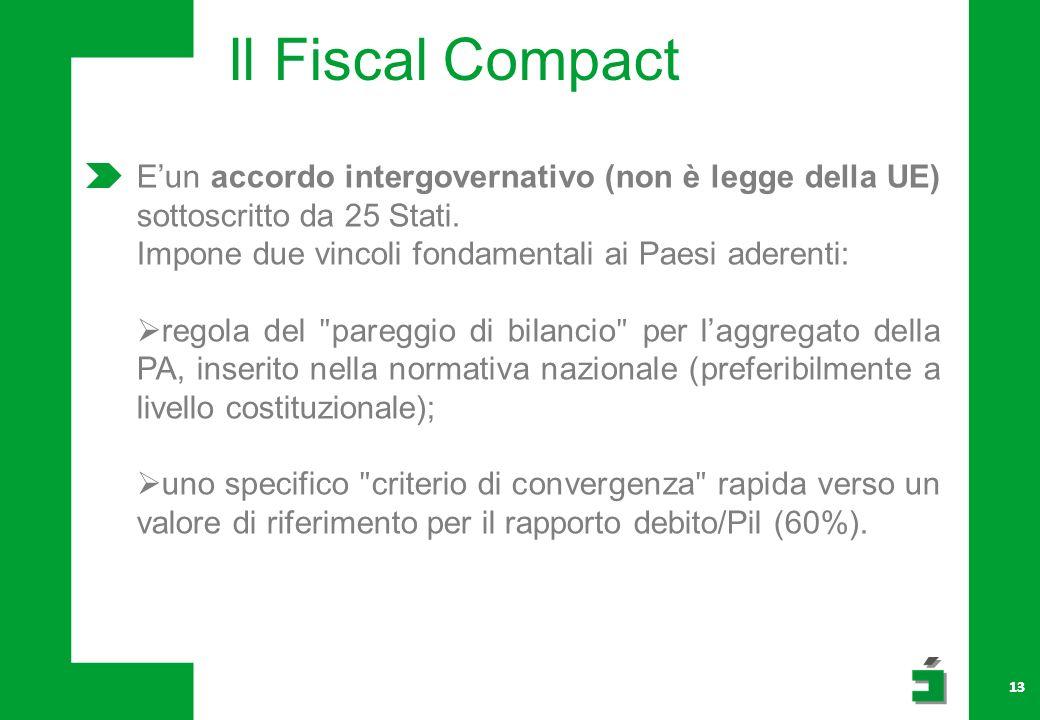 Il Fiscal Compact E'un accordo intergovernativo (non è legge della UE) sottoscritto da 25 Stati. Impone due vincoli fondamentali ai Paesi aderenti: