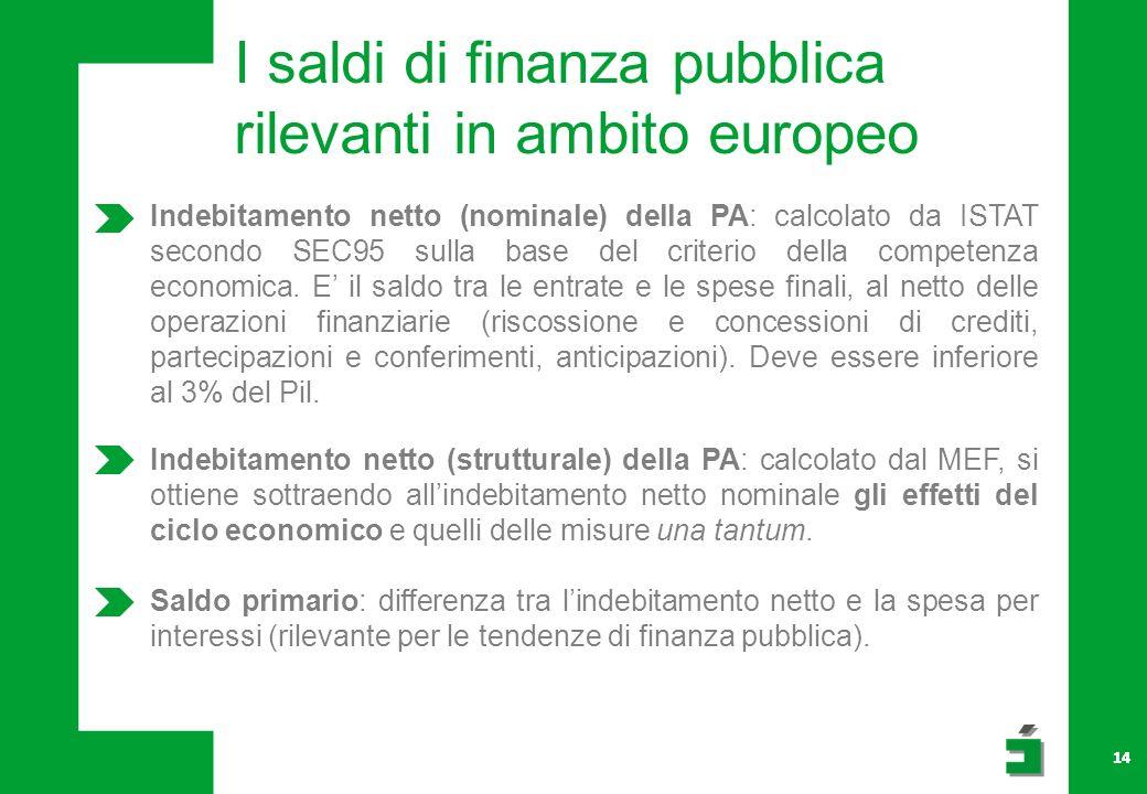 I saldi di finanza pubblica rilevanti in ambito europeo