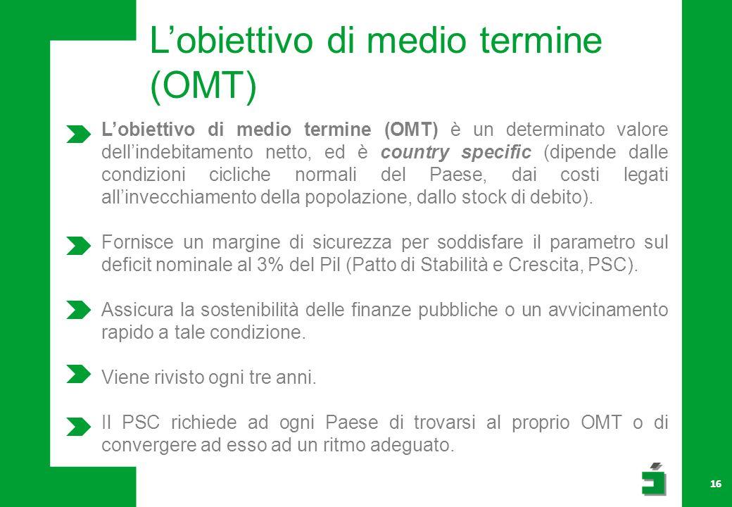 L'obiettivo di medio termine (OMT)
