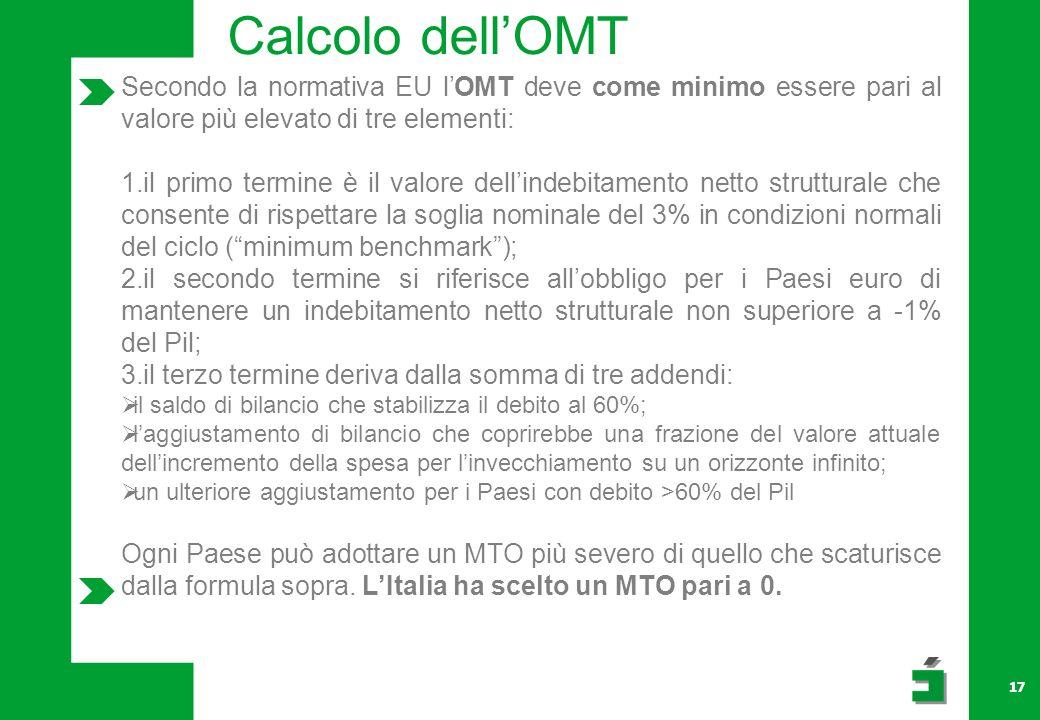 Calcolo dell'OMT Secondo la normativa EU l'OMT deve come minimo essere pari al valore più elevato di tre elementi: