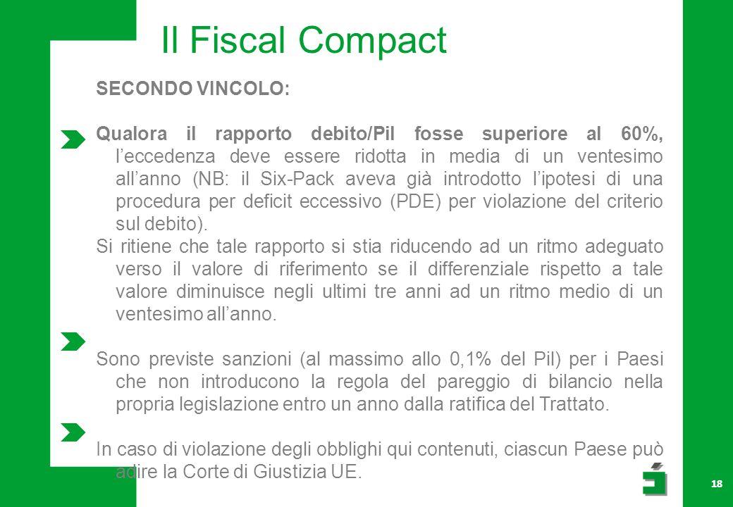 Il Fiscal Compact SECONDO VINCOLO: