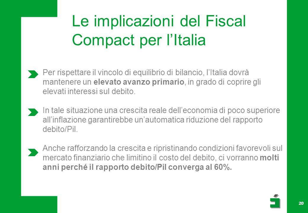 Le implicazioni del Fiscal Compact per l'Italia