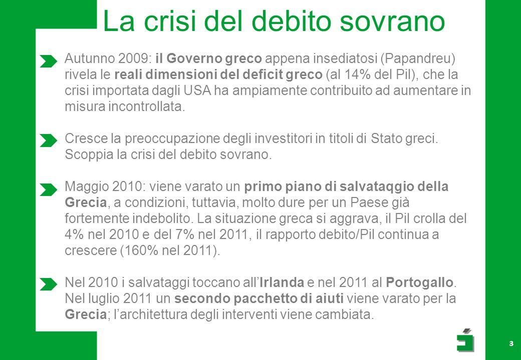 La crisi del debito sovrano