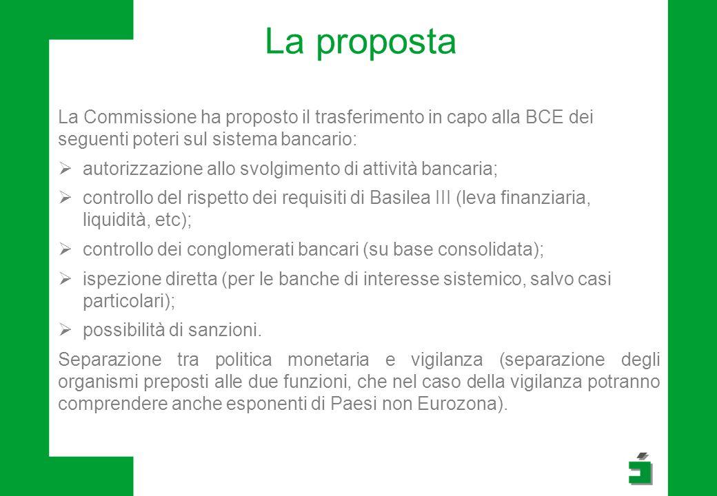 La proposta La Commissione ha proposto il trasferimento in capo alla BCE dei seguenti poteri sul sistema bancario: