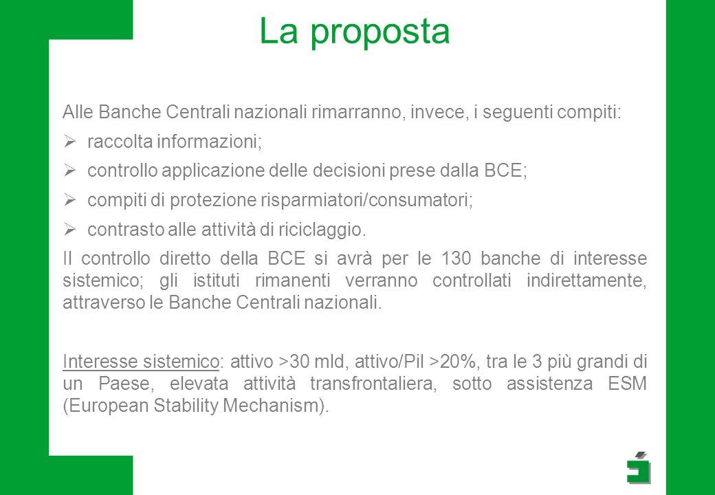 La proposta Alle Banche Centrali nazionali rimarranno, invece, i seguenti compiti: raccolta informazioni;
