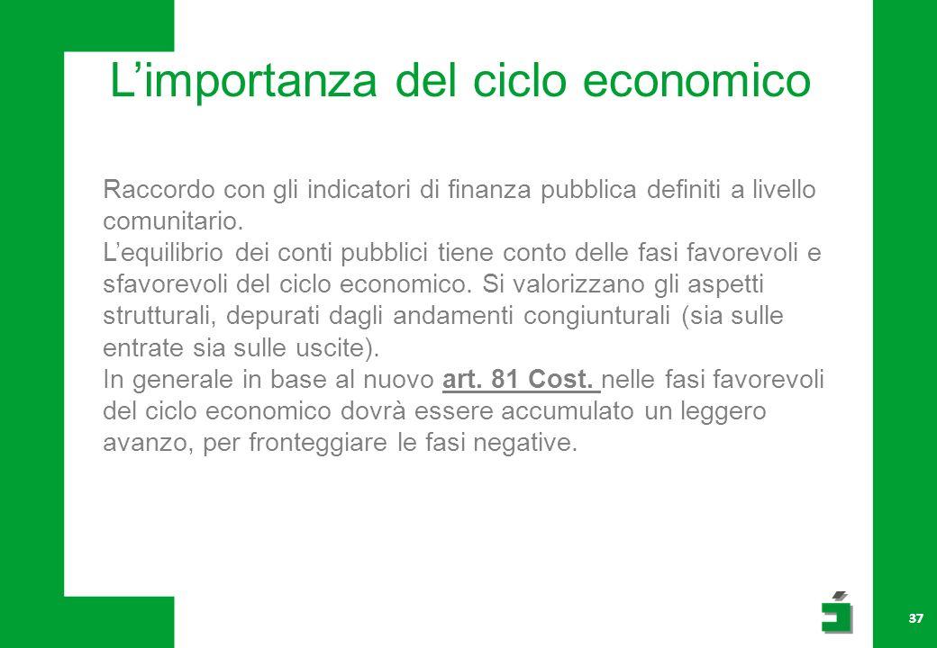L'importanza del ciclo economico