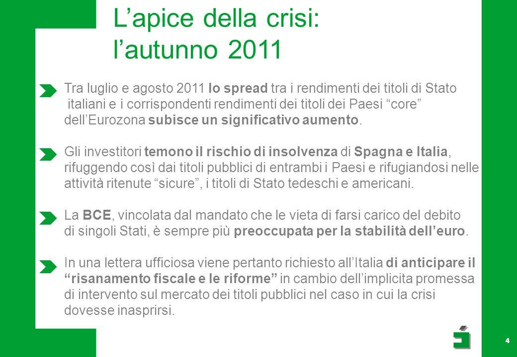 L'apice della crisi: l'autunno 2011