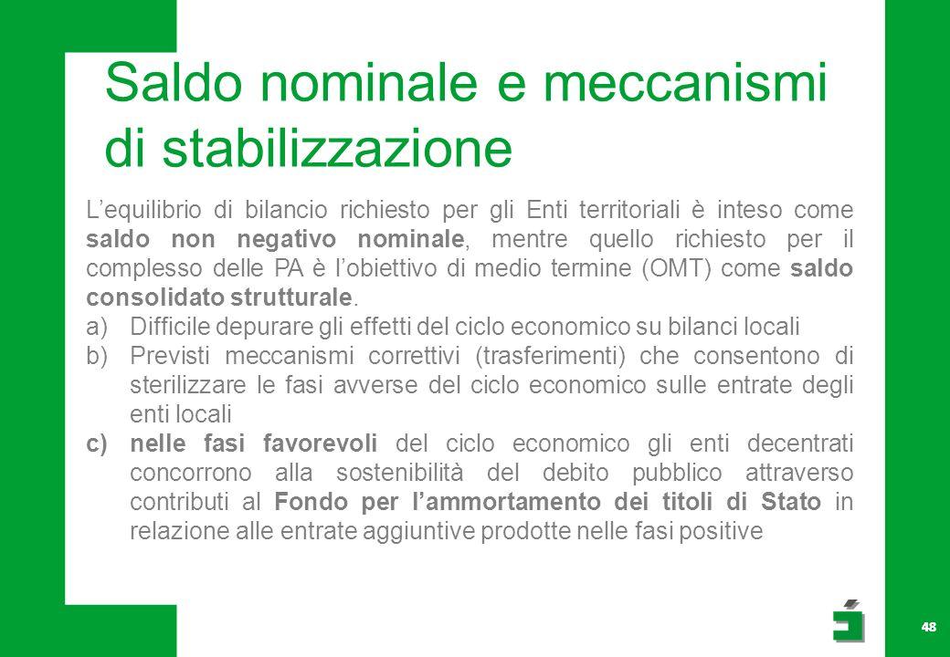 Saldo nominale e meccanismi di stabilizzazione