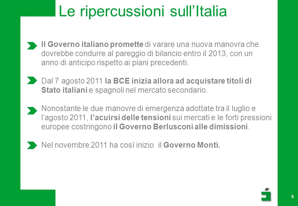 Le ripercussioni sull'Italia