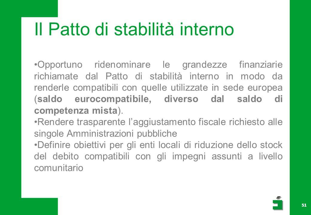 Il Patto di stabilità interno