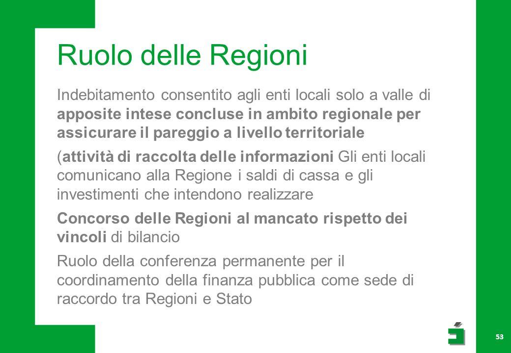 Ruolo delle Regioni