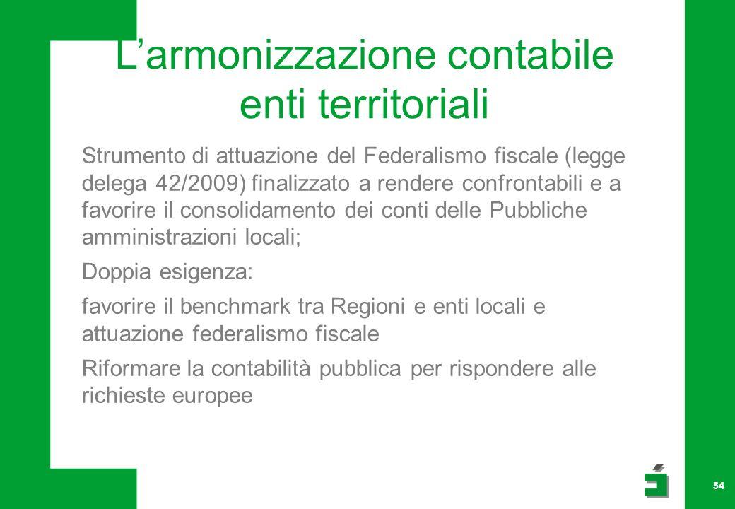 L'armonizzazione contabile enti territoriali