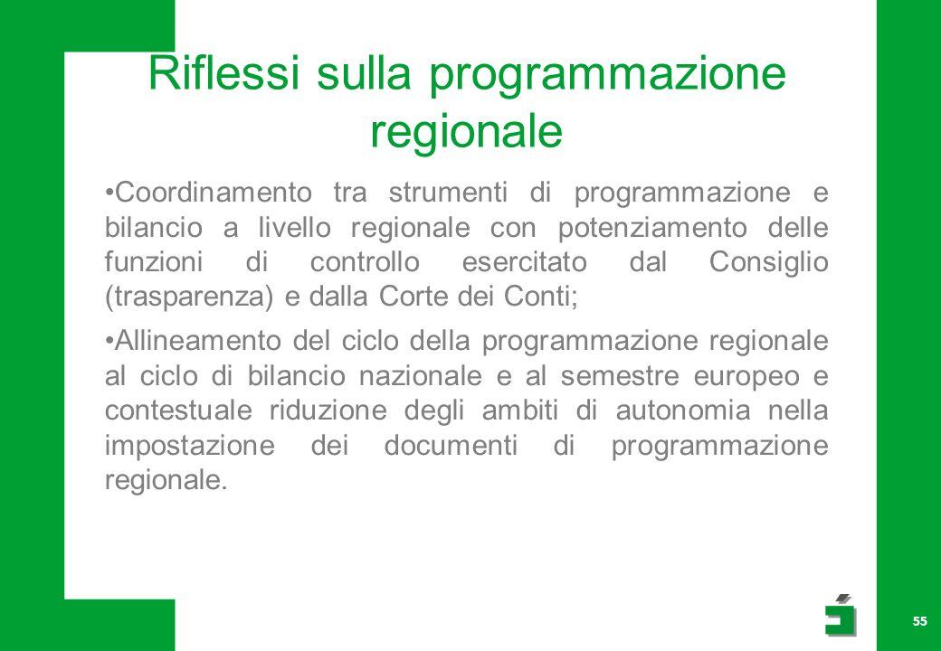 Riflessi sulla programmazione regionale