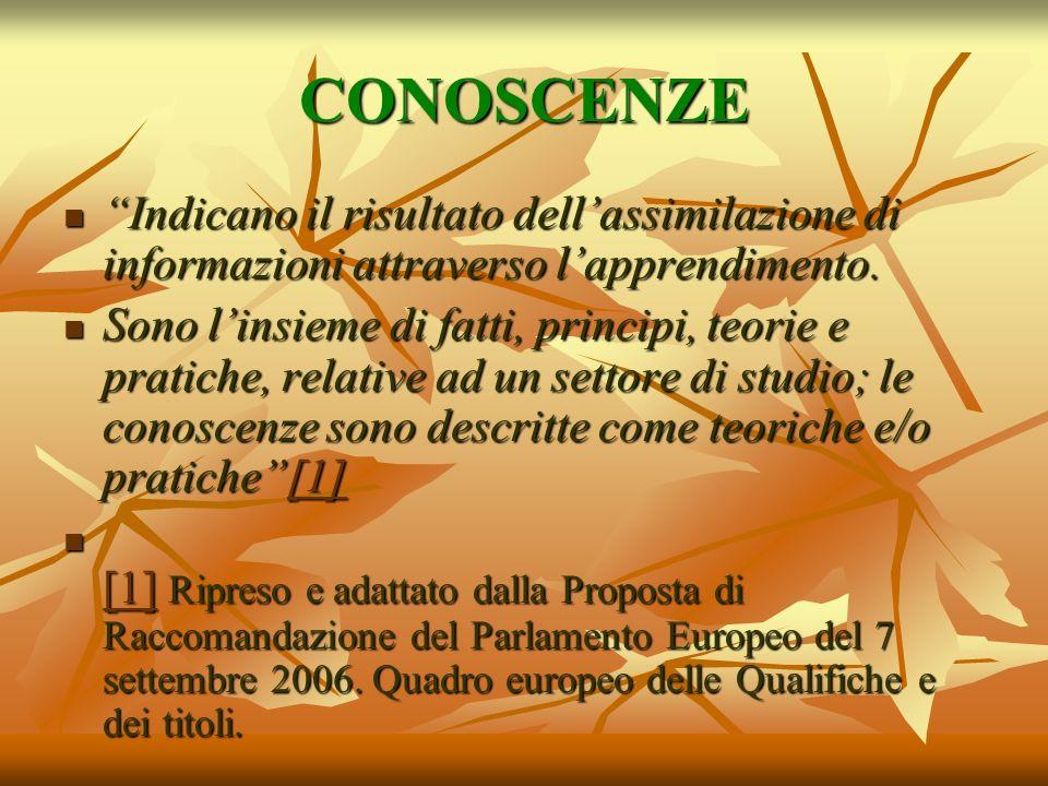 CONOSCENZE Indicano il risultato dell'assimilazione di informazioni attraverso l'apprendimento.
