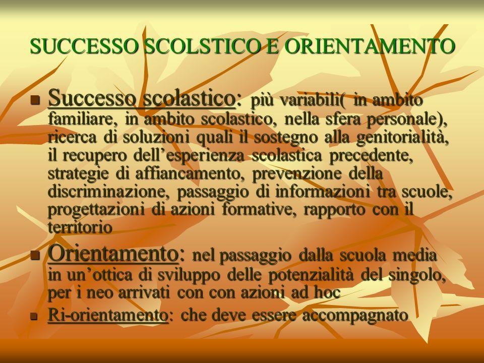SUCCESSO SCOLSTICO E ORIENTAMENTO