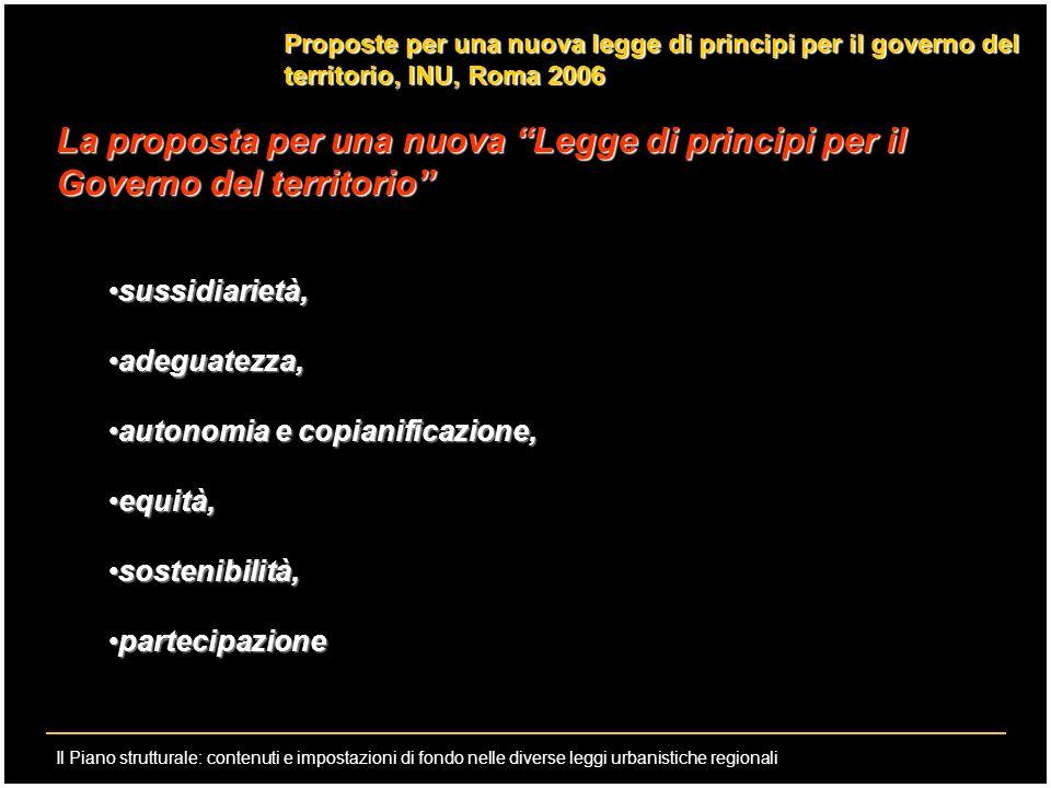 Proposte per una nuova legge di principi per il governo del territorio, INU, Roma 2006