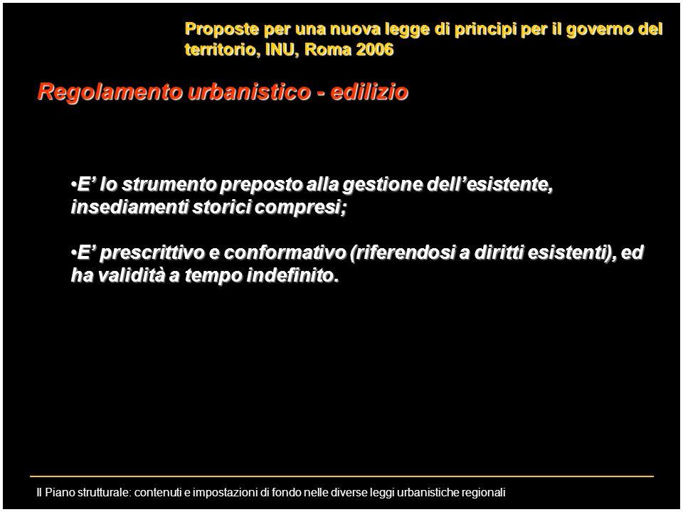 Regolamento urbanistico - edilizio