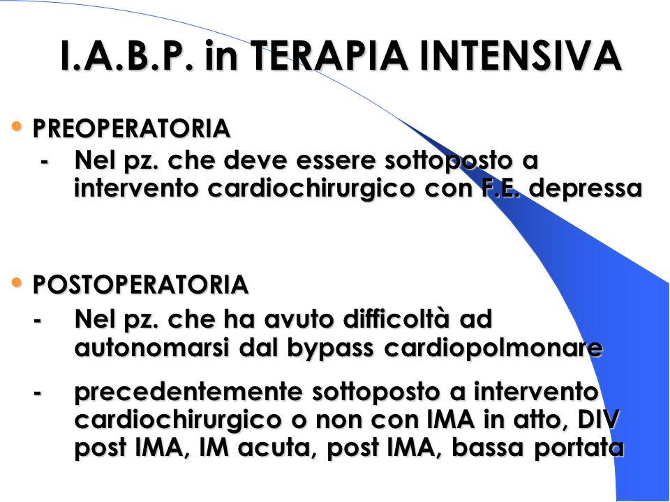 I.A.B.P. in TERAPIA INTENSIVA