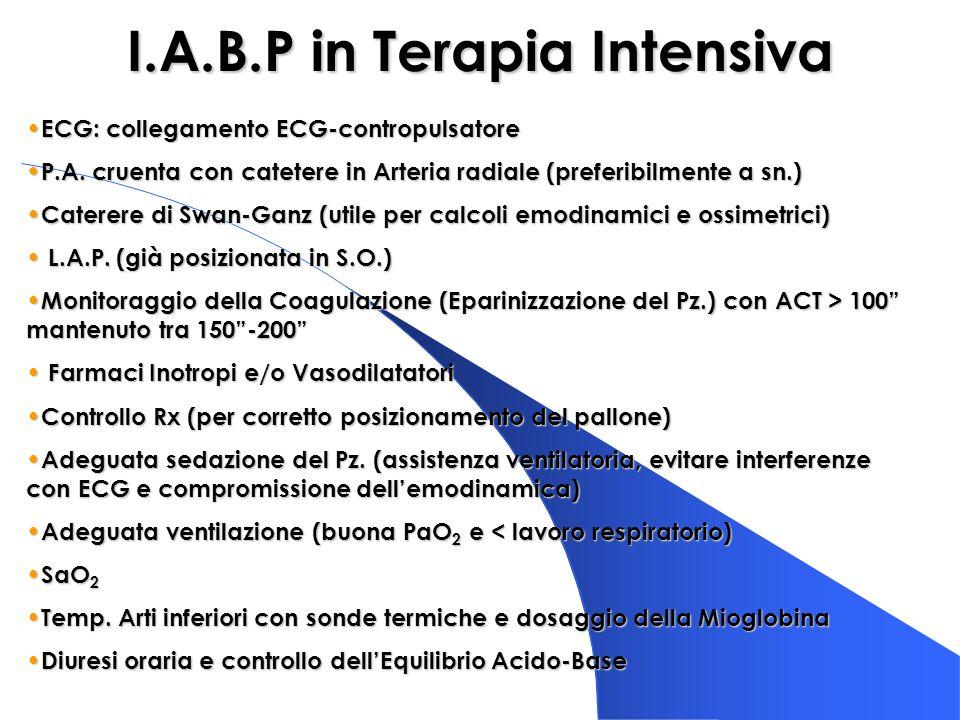 I.A.B.P in Terapia Intensiva