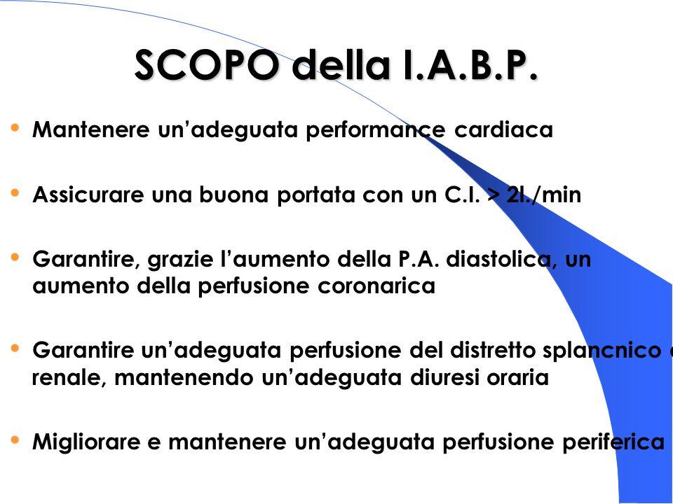 SCOPO della I.A.B.P. Mantenere un'adeguata performance cardiaca