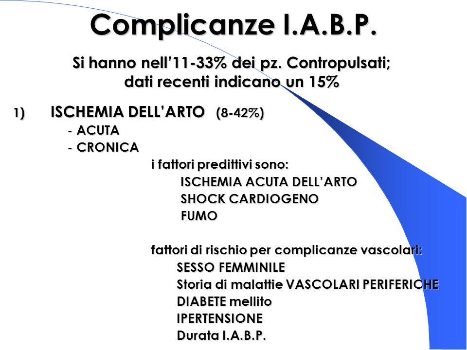 Complicanze I.A.B.P. Si hanno nell'11-33% dei pz. Contropulsati;