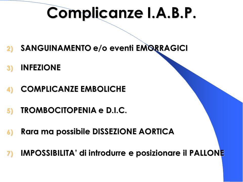 Complicanze I.A.B.P. SANGUINAMENTO e/o eventi EMORRAGICI INFEZIONE