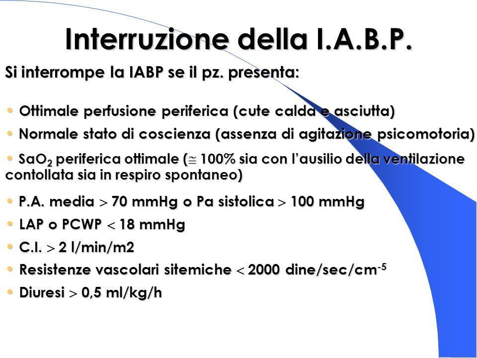 Interruzione della I.A.B.P.