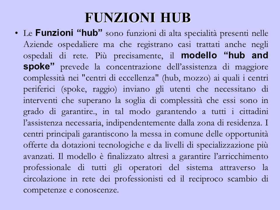 FUNZIONI HUB