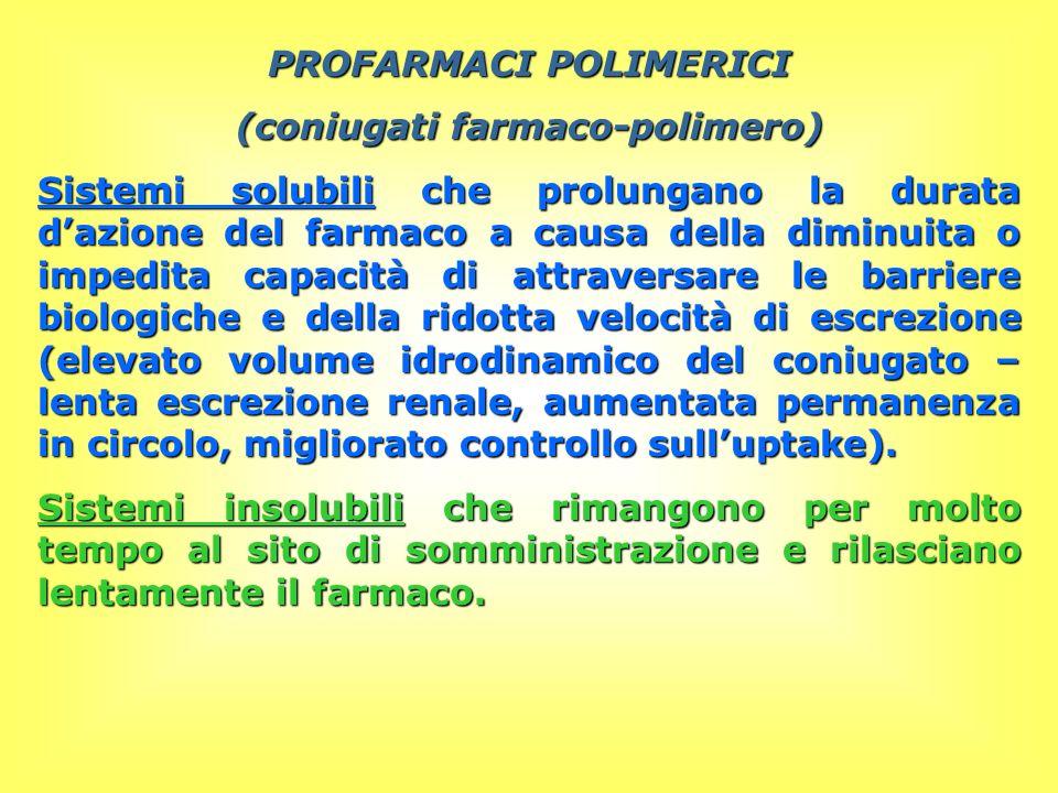 PROFARMACI POLIMERICI (coniugati farmaco-polimero)
