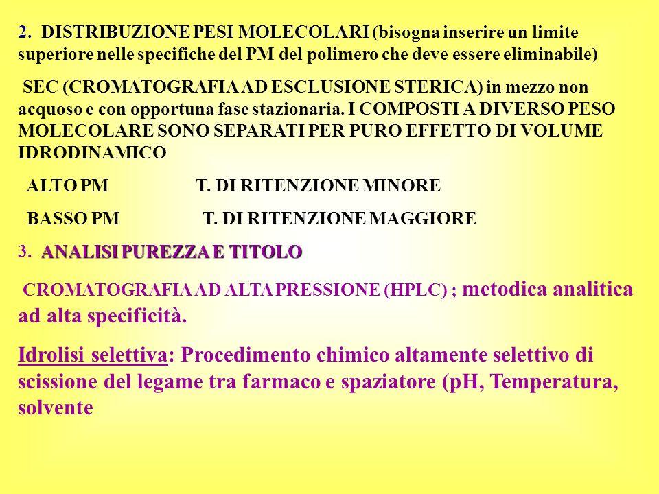 2. DISTRIBUZIONE PESI MOLECOLARI (bisogna inserire un limite superiore nelle specifiche del PM del polimero che deve essere eliminabile)