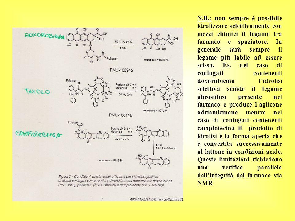 N.B.: non sempre è possibile idrolizzare selettivamente con mezzi chimici il legame tra farmaco e spaziatore.