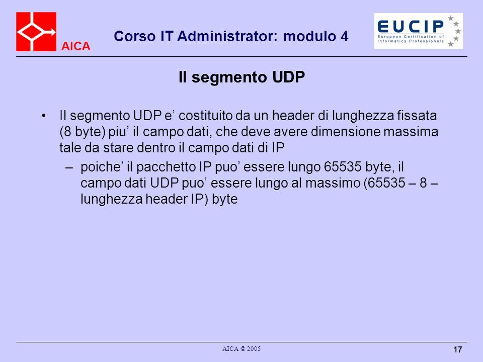 Il segmento UDP