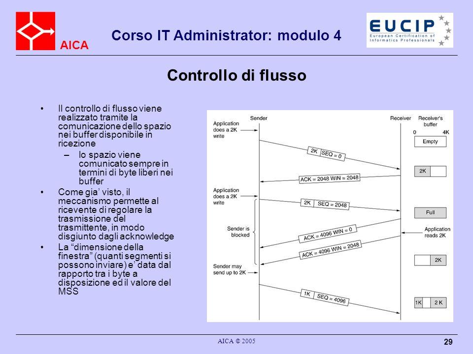 Controllo di flusso Il controllo di flusso viene realizzato tramite la comunicazione dello spazio nei buffer disponibile in ricezione.