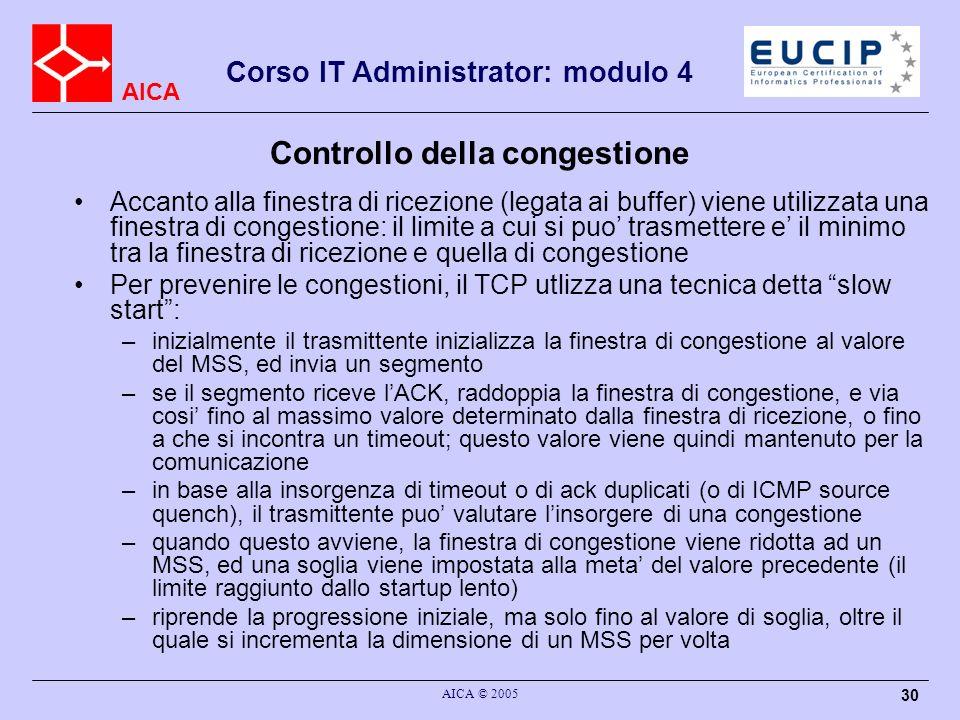 Controllo della congestione