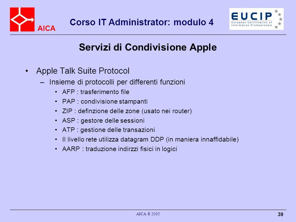 Servizi di Condivisione Apple